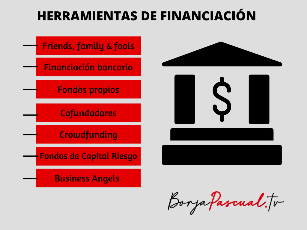 Financiación